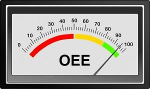 OEE Indicator