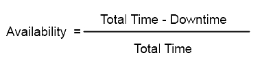 Availability = (Total Time - Downtime) / Total Time