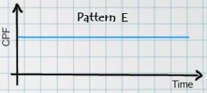 Pattern E